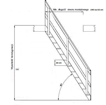 schody360